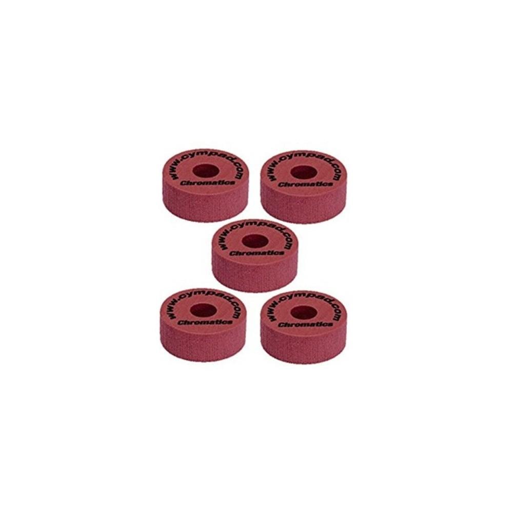 Cympad Optimizer Chromatics SE 40x15mm Crimson