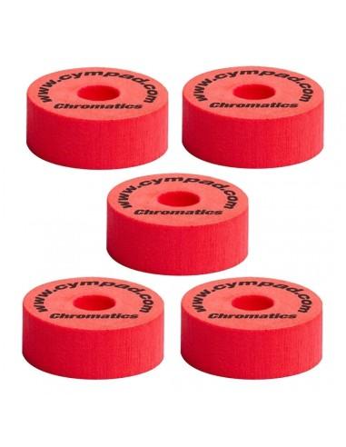 Cympad Optimizer Chromatics SE 40x15mm Rosso
